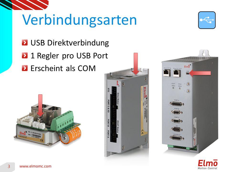 Verbindungsarten USB Direktverbindung 1 Regler pro USB Port