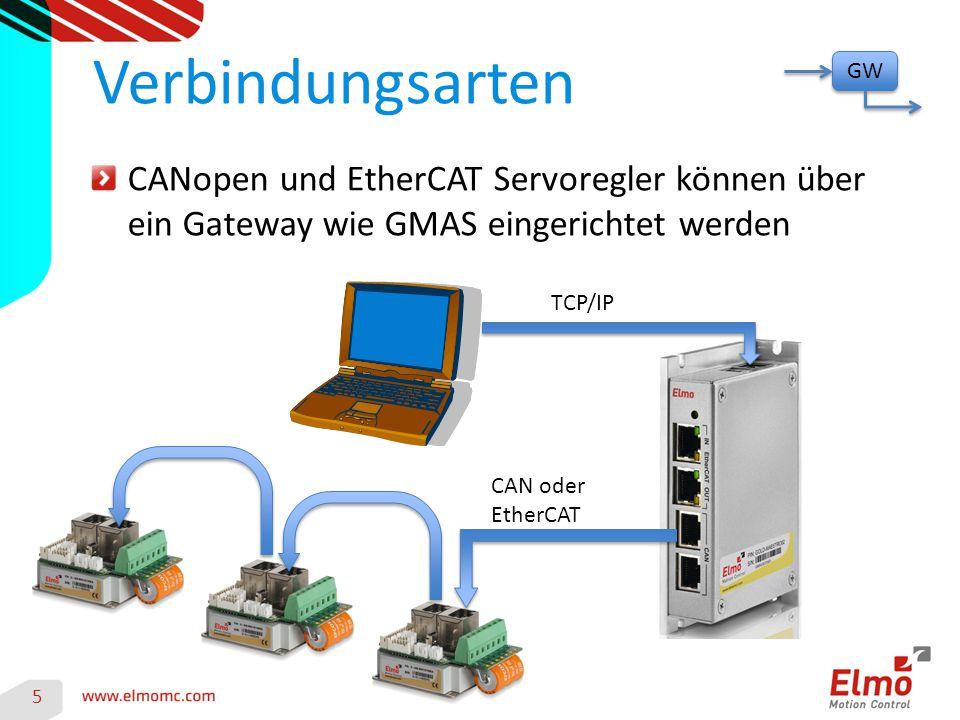 Verbindungsarten GW. CANopen und EtherCAT Servoregler können über ein Gateway wie GMAS eingerichtet werden.