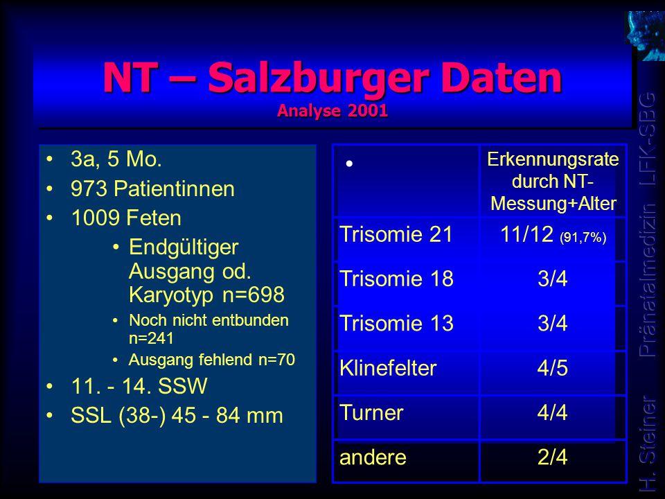 NT – Salzburger Daten Analyse 2001