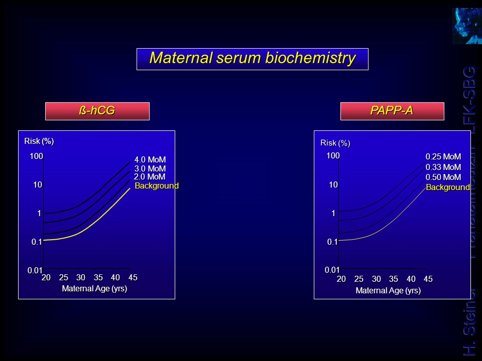 Maternal serum biochemistry