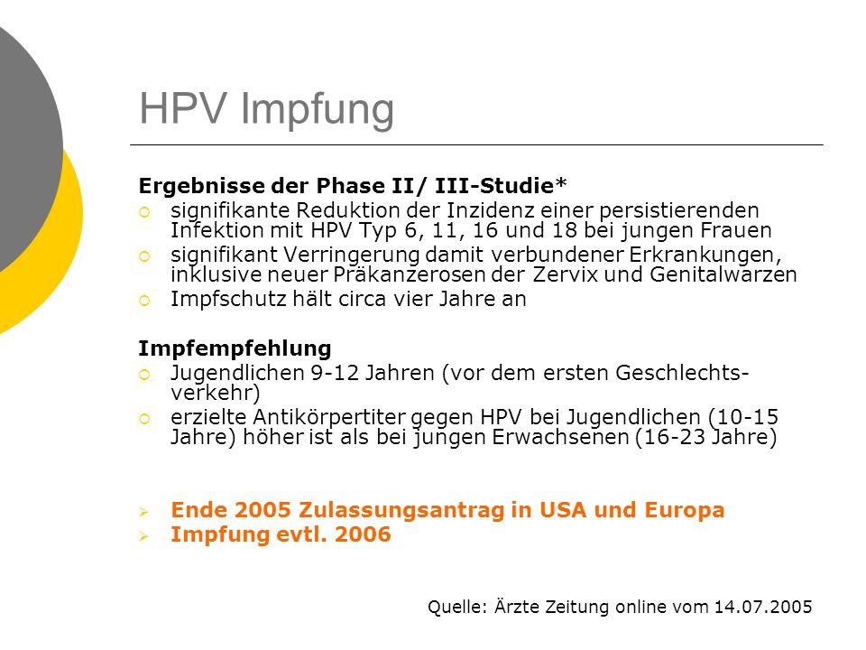HPV Impfung Ergebnisse der Phase II/ III-Studie*
