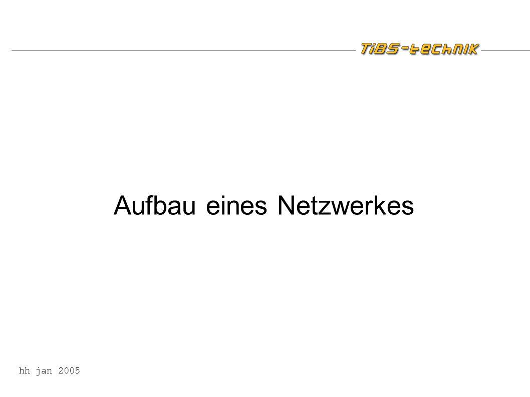 Aufbau eines Netzwerkes
