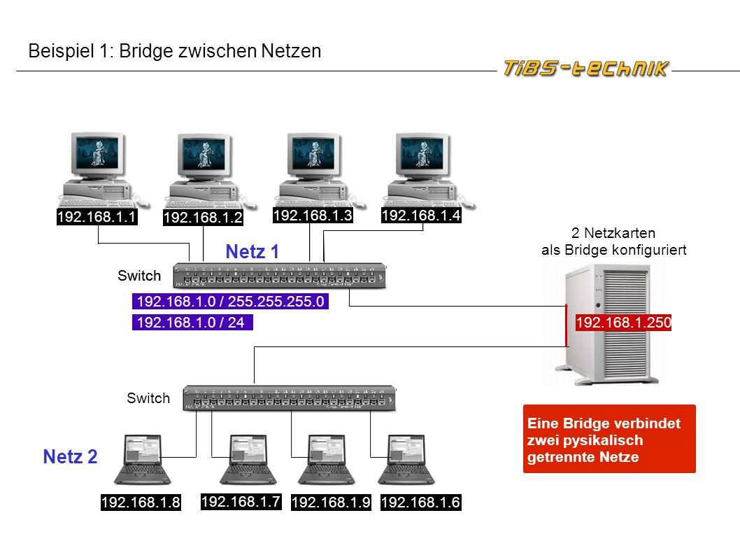 als Bridge konfiguriert