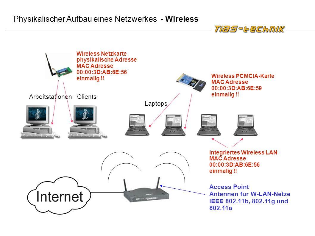 Physikalischer Aufbau eines Netzwerkes - Wireless