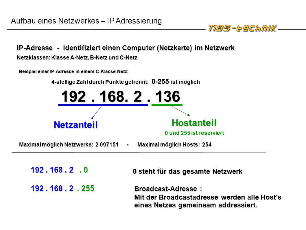 192 . 168. 2 . 136 Hostanteil Netzanteil