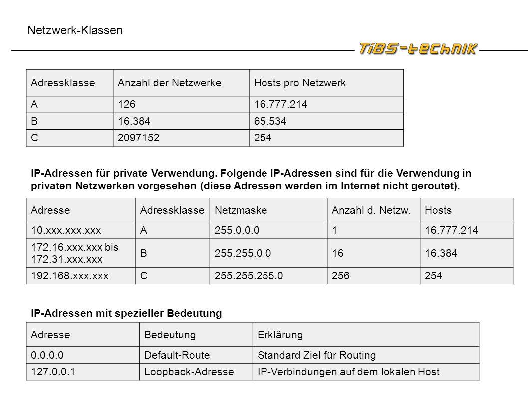 Netzwerk-Klassen Adressklasse Anzahl der Netzwerke Hosts pro Netzwerk