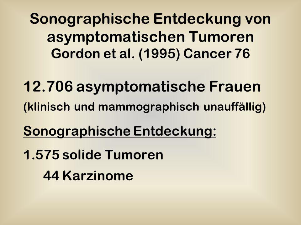 12.706 asymptomatische Frauen