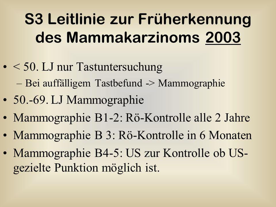 S3 Leitlinie zur Früherkennung des Mammakarzinoms 2003