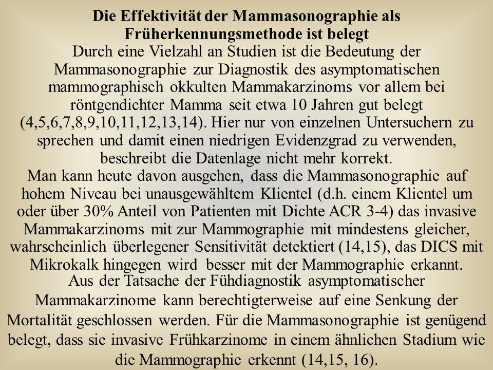 Die Effektivität der Mammasonographie als Früherkennungsmethode ist belegt