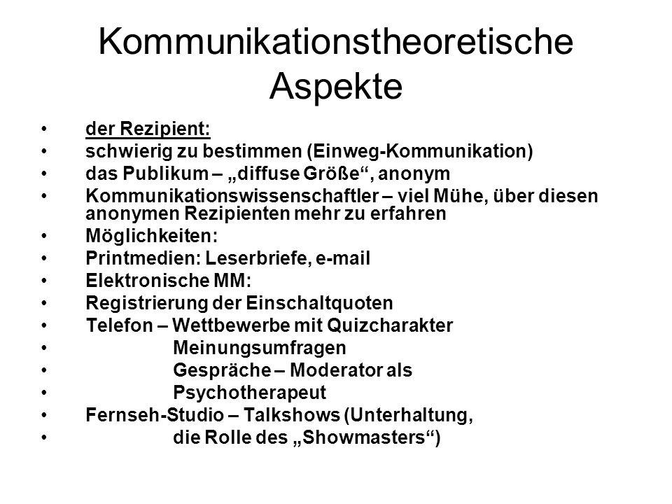Kommunikationstheoretische Aspekte