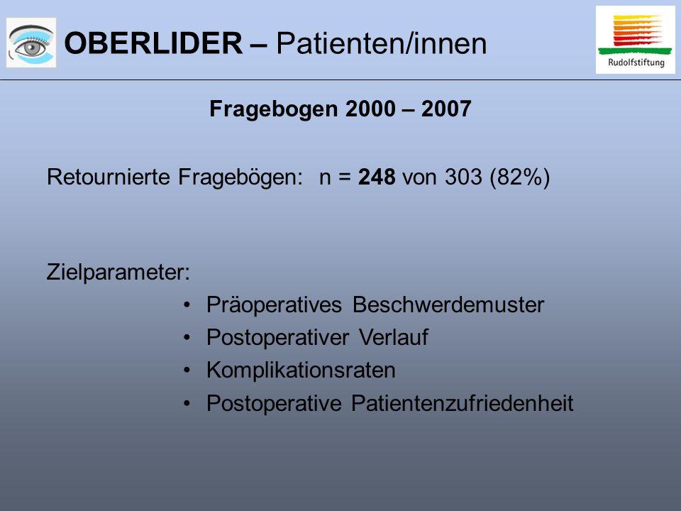 OBERLIDER – Patienten/innen