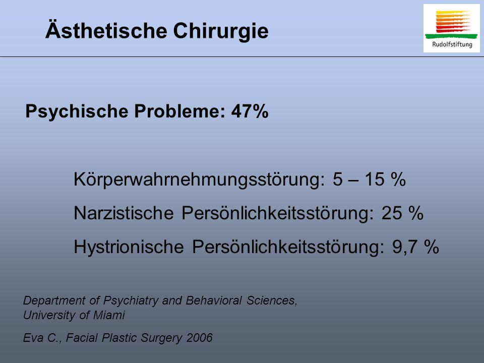 Ästhetische Chirurgie