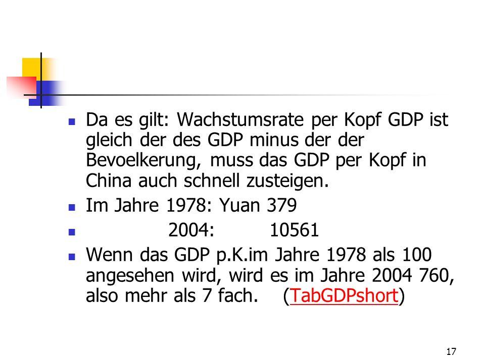 Da es gilt: Wachstumsrate per Kopf GDP ist gleich der des GDP minus der der Bevoelkerung, muss das GDP per Kopf in China auch schnell zusteigen.