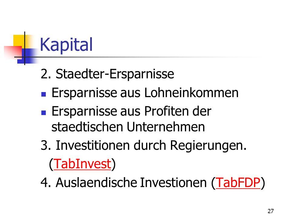 Kapital 2. Staedter-Ersparnisse Ersparnisse aus Lohneinkommen