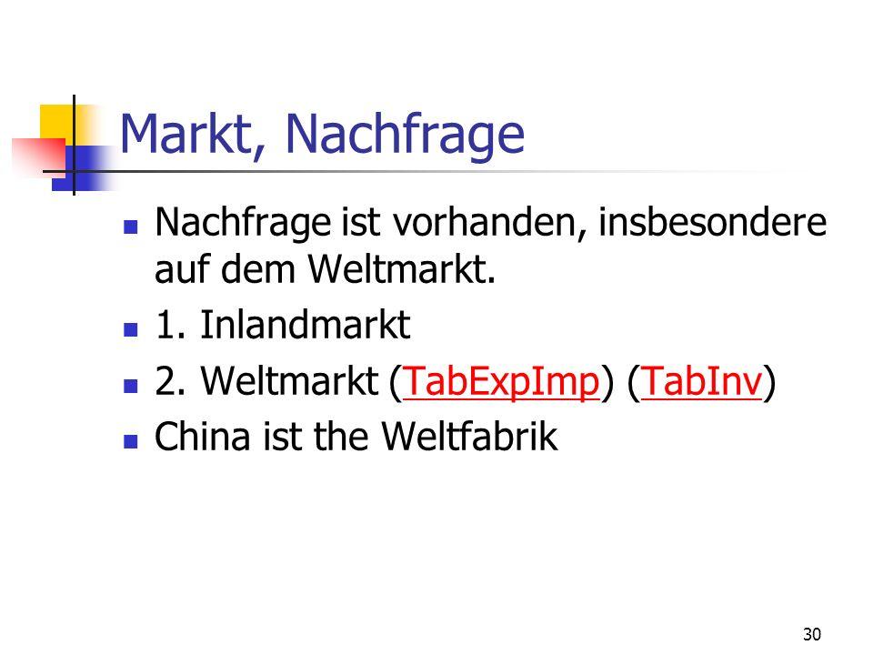 Markt, Nachfrage Nachfrage ist vorhanden, insbesondere auf dem Weltmarkt. 1. Inlandmarkt. 2. Weltmarkt (TabExpImp) (TabInv)