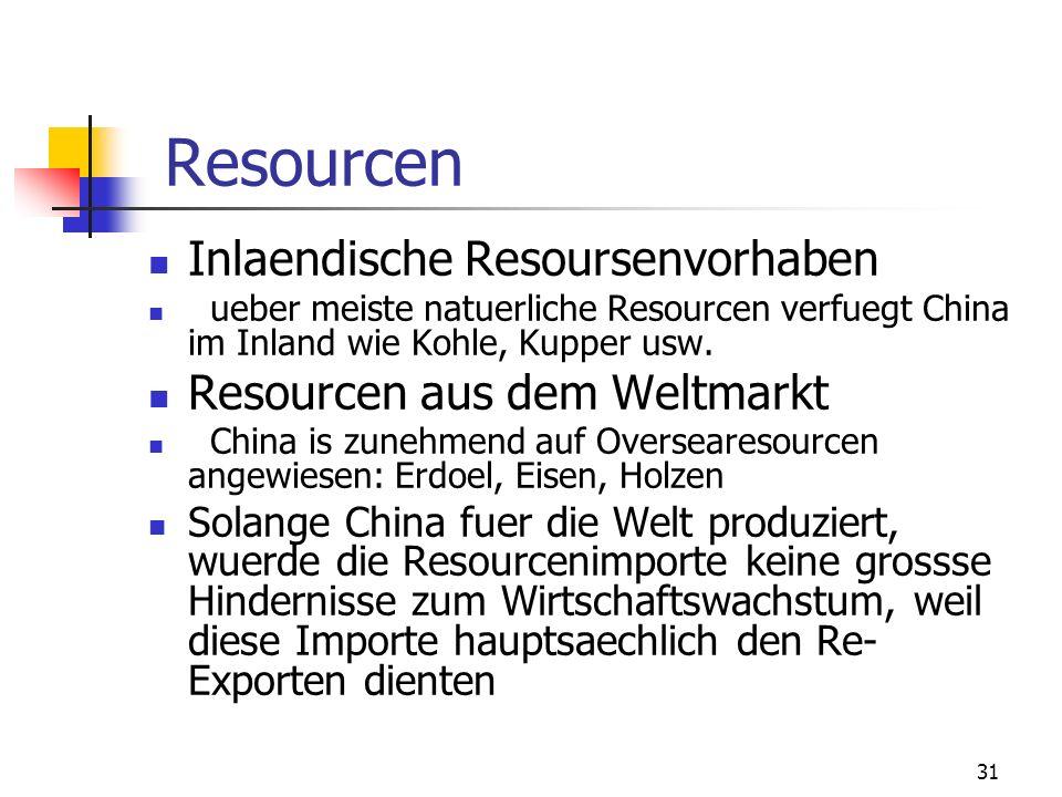 Resourcen Inlaendische Resoursenvorhaben Resourcen aus dem Weltmarkt
