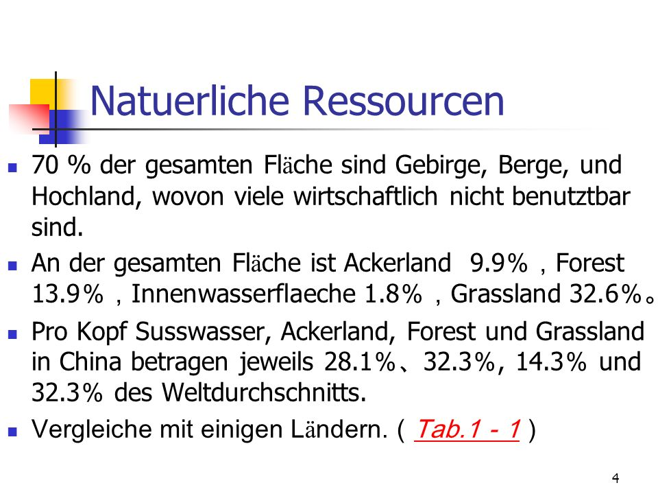 Natuerliche Ressourcen