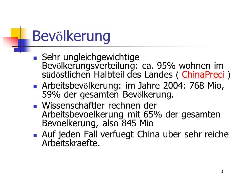 Bevölkerung Sehr ungleichgewichtige Bevölkerungsverteilung: ca. 95% wohnen im südöstlichen Halbteil des Landes(ChinaPreci)