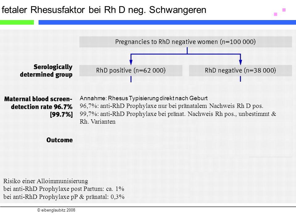 fetaler Rhesusfaktor bei Rh D neg. Schwangeren
