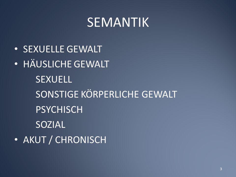 SEMANTIK SEXUELLE GEWALT HÄUSLICHE GEWALT SEXUELL