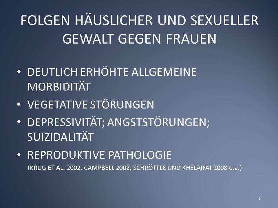 FOLGEN HÄUSLICHER UND SEXUELLER GEWALT GEGEN FRAUEN