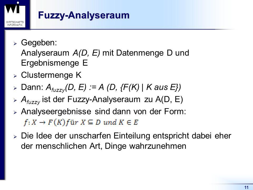 Fuzzy-Analyseraum Gegeben: Analyseraum A(D, E) mit Datenmenge D und Ergebnismenge E. Clustermenge K.