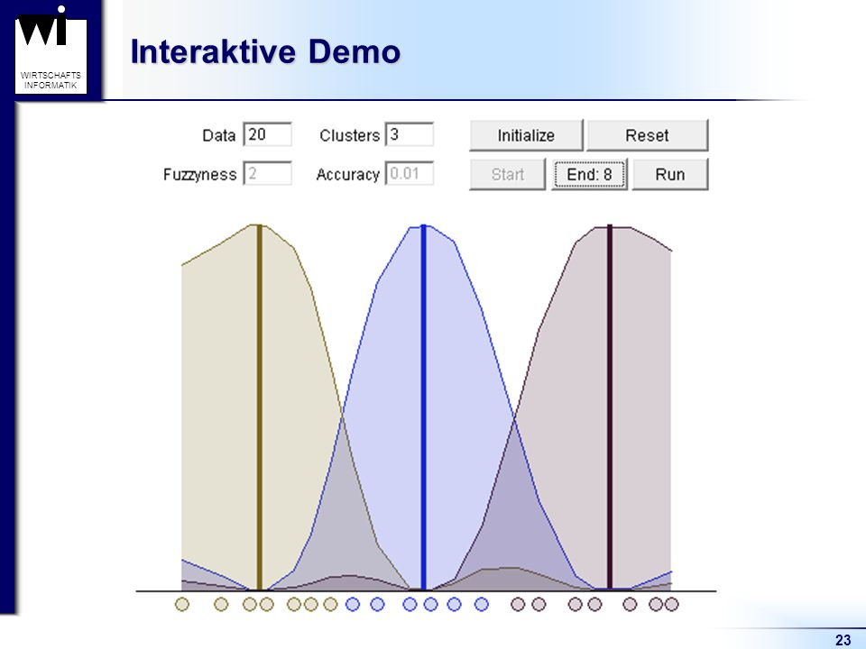 Interaktive Demo