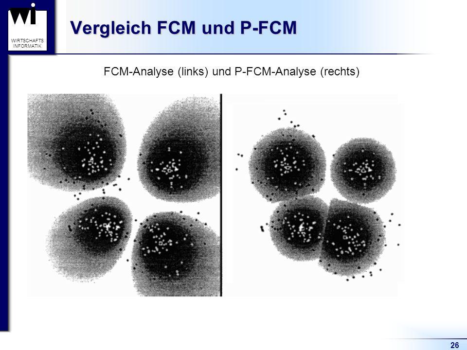Vergleich FCM und P-FCM