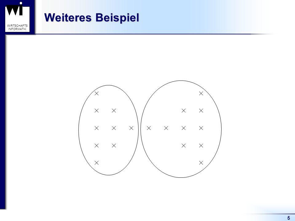 Weiteres Beispiel Datensatz im zweidimensionalen Raum in zwei Cluster aufteilen