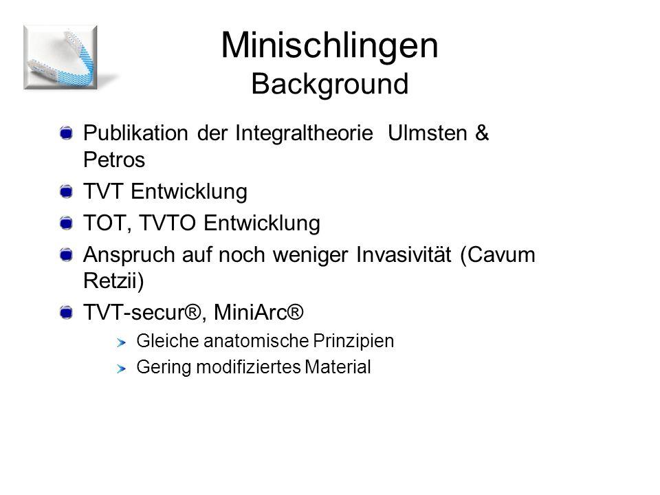 Minischlingen Background