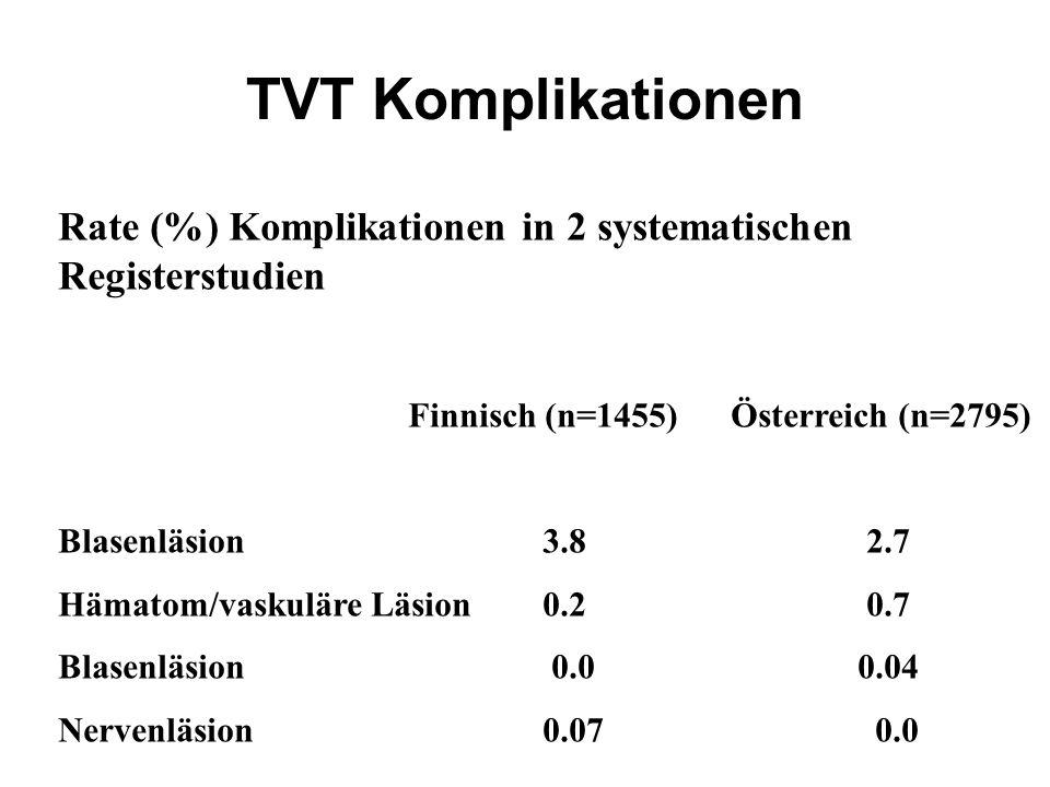 TVT Komplikationen Rate (%) Komplikationen in 2 systematischen Registerstudien. Finnisch (n=1455) Österreich (n=2795)