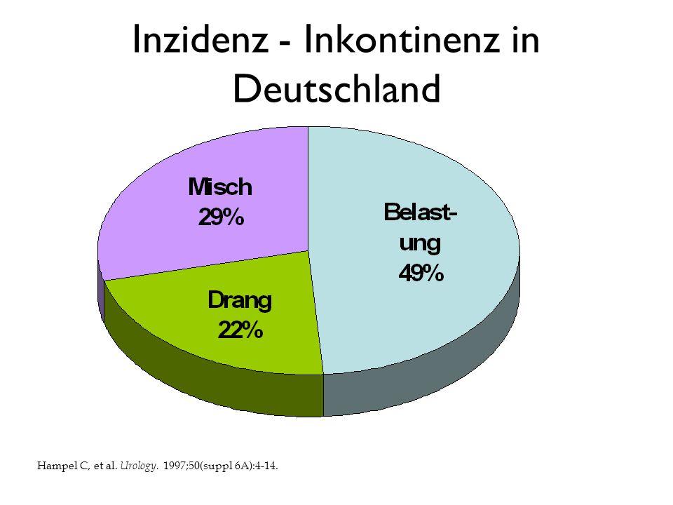 Inzidenz - Inkontinenz in Deutschland