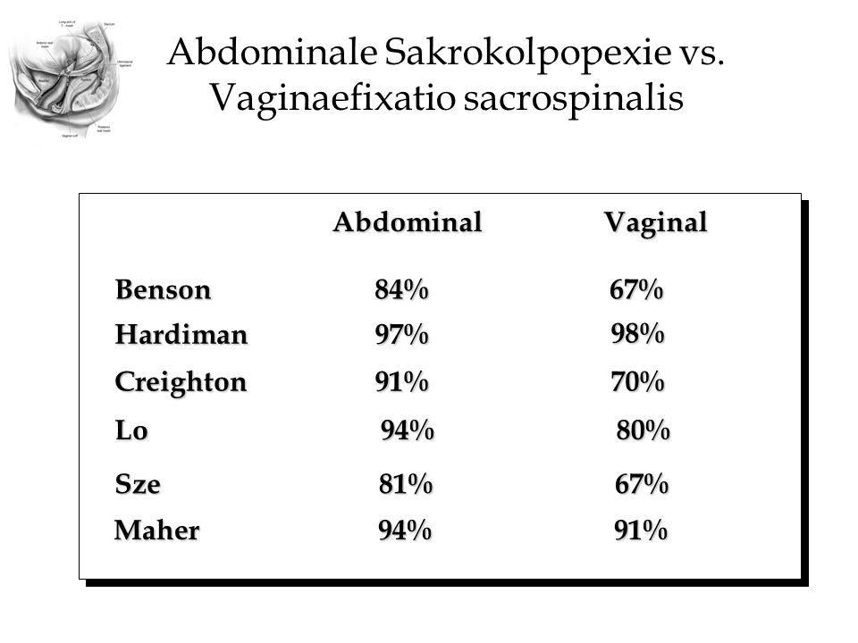 Abdominale Sakrokolpopexie vs. Vaginaefixatio sacrospinalis