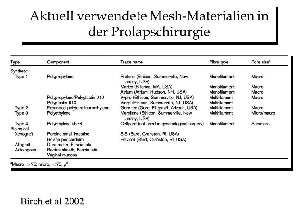 Aktuell verwendete Mesh-Materialien in der Prolapschirurgie