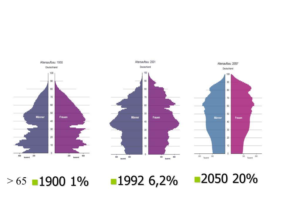 Demographische Entwicklung Deutschland