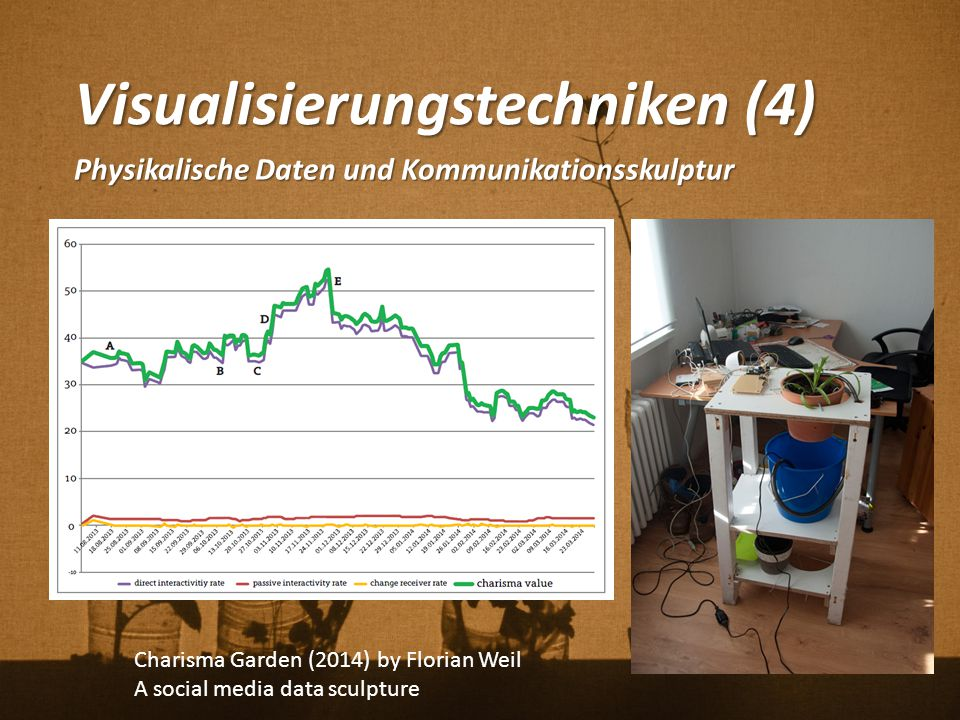 Visualisierungstechniken (4)