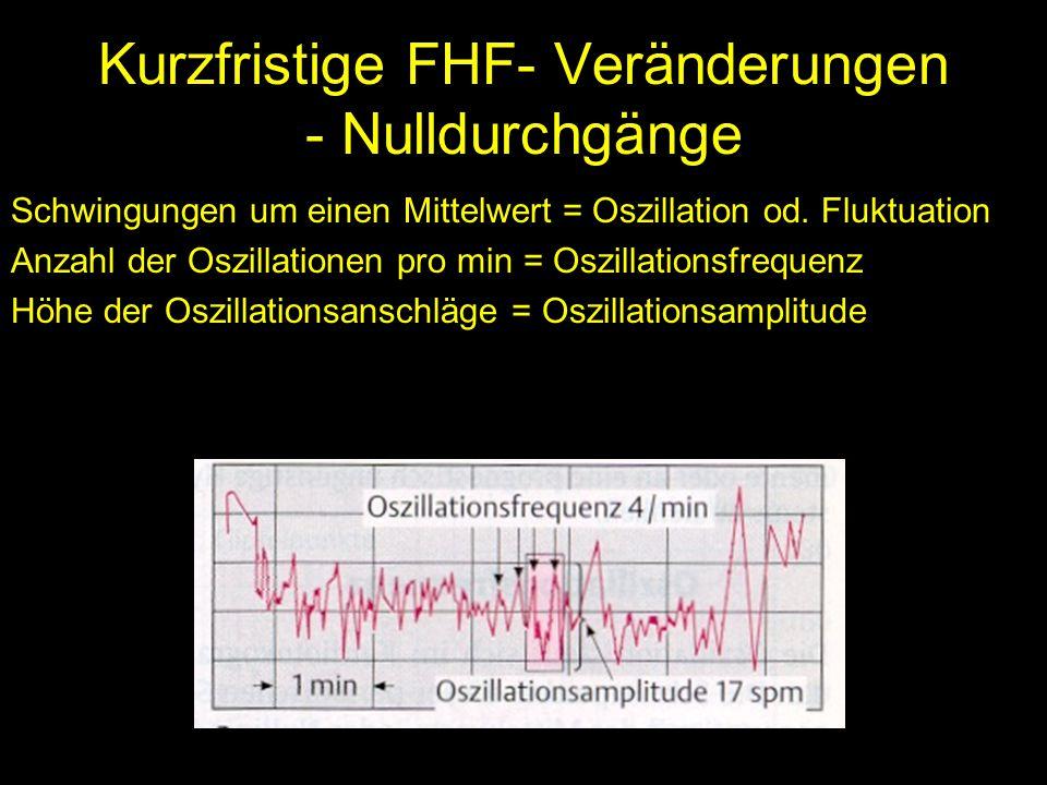 Kurzfristige FHF- Veränderungen - Nulldurchgänge