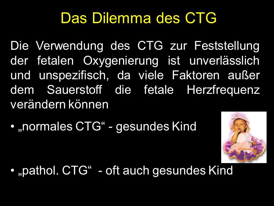 Das Dilemma des CTG