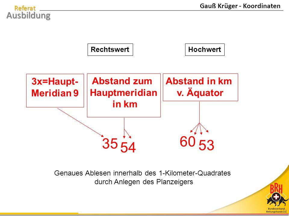 60 35 53 54 3x=Haupt- Meridian 9 Abstand zum Hauptmeridian in km