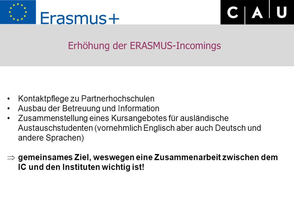 Erhöhung der ERASMUS-Incomings