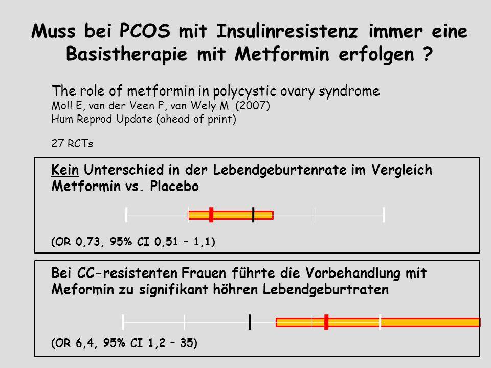 Muss bei PCOS mit Insulinresistenz immer eine Basistherapie mit Metformin erfolgen