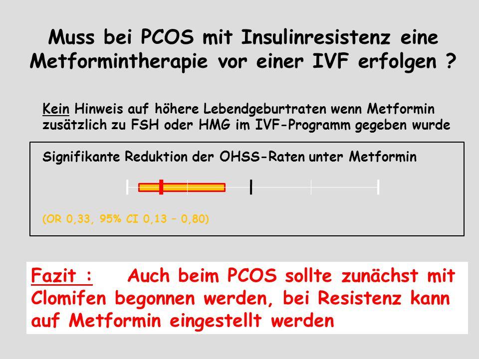 Muss bei PCOS mit Insulinresistenz eine Metformintherapie vor einer IVF erfolgen