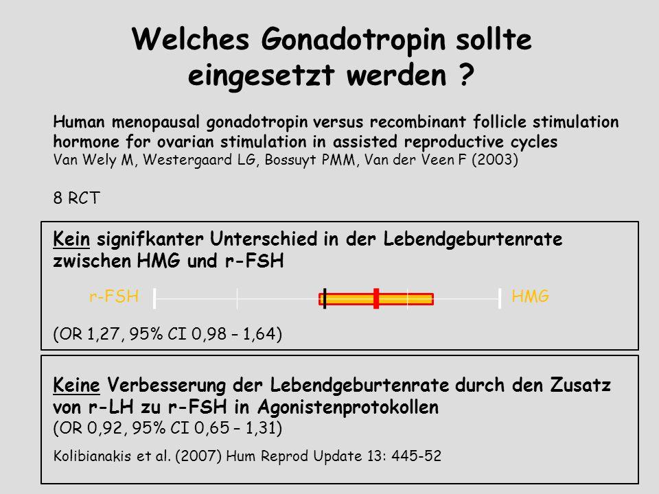 Welches Gonadotropin sollte eingesetzt werden