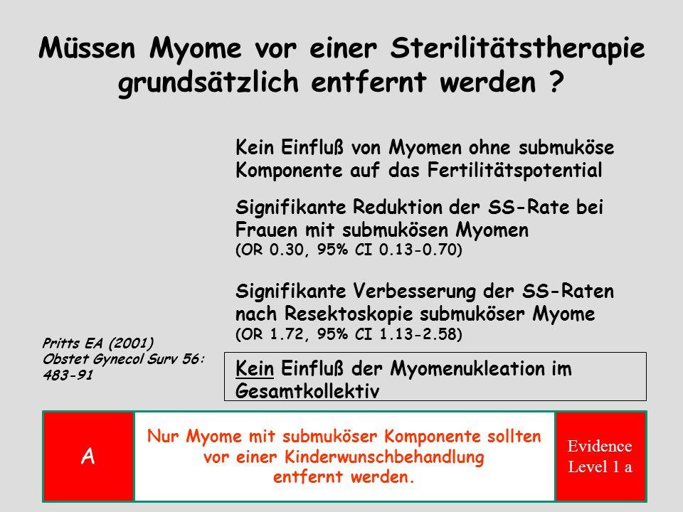 Müssen Myome vor einer Sterilitätstherapie