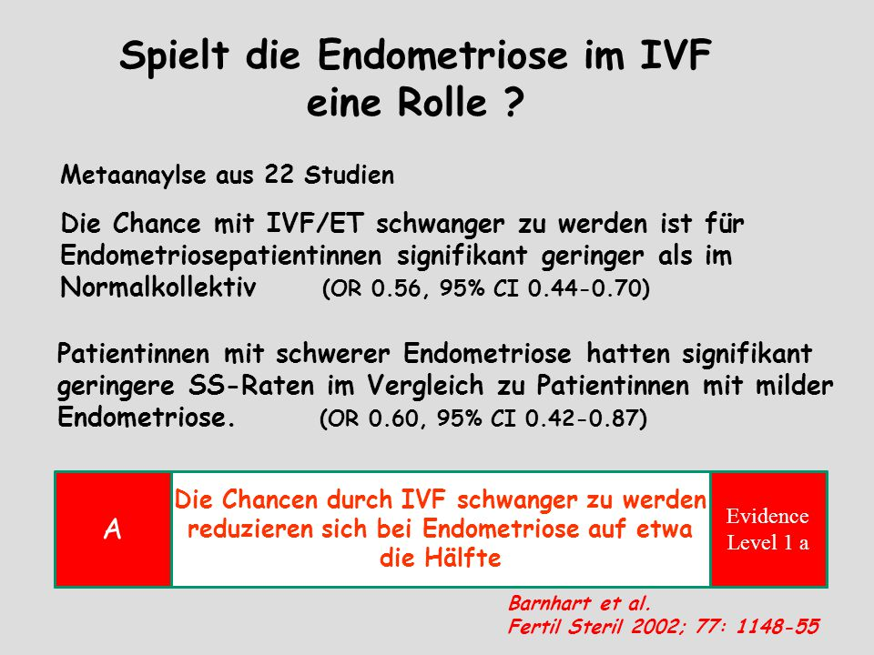 Spielt die Endometriose im IVF eine Rolle
