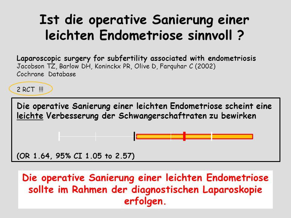 Ist die operative Sanierung einer leichten Endometriose sinnvoll