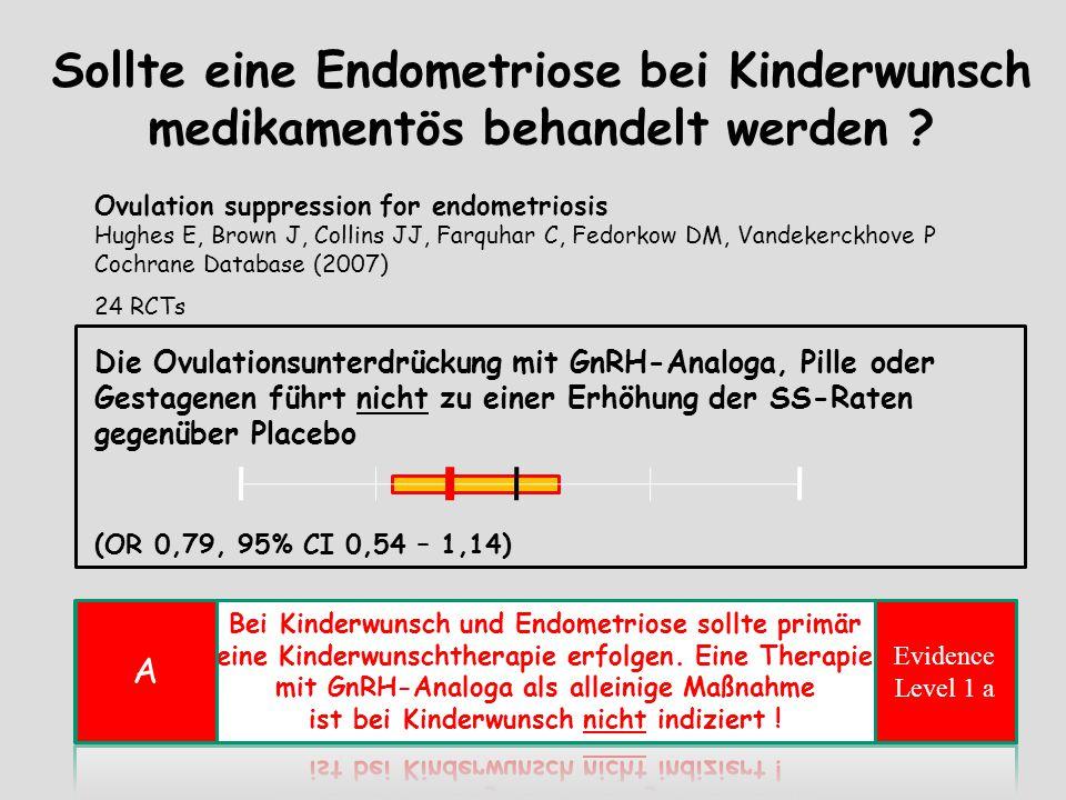 Sollte eine Endometriose bei Kinderwunsch medikamentös behandelt werden