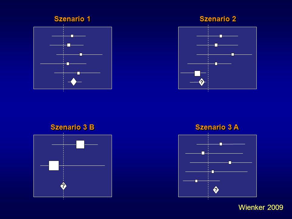 Szenario 1 Szenario 2 Szenario 3 B Szenario 3 A Wienker 2009