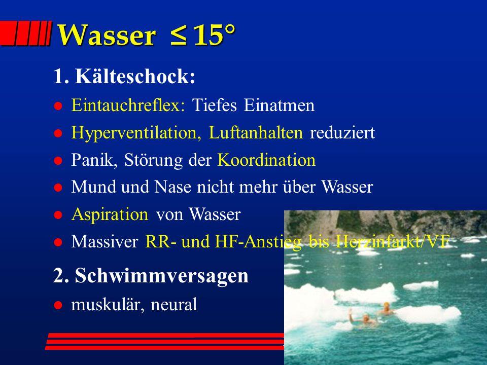 Wasser ≤ 15° 1. Kälteschock: 2. Schwimmversagen