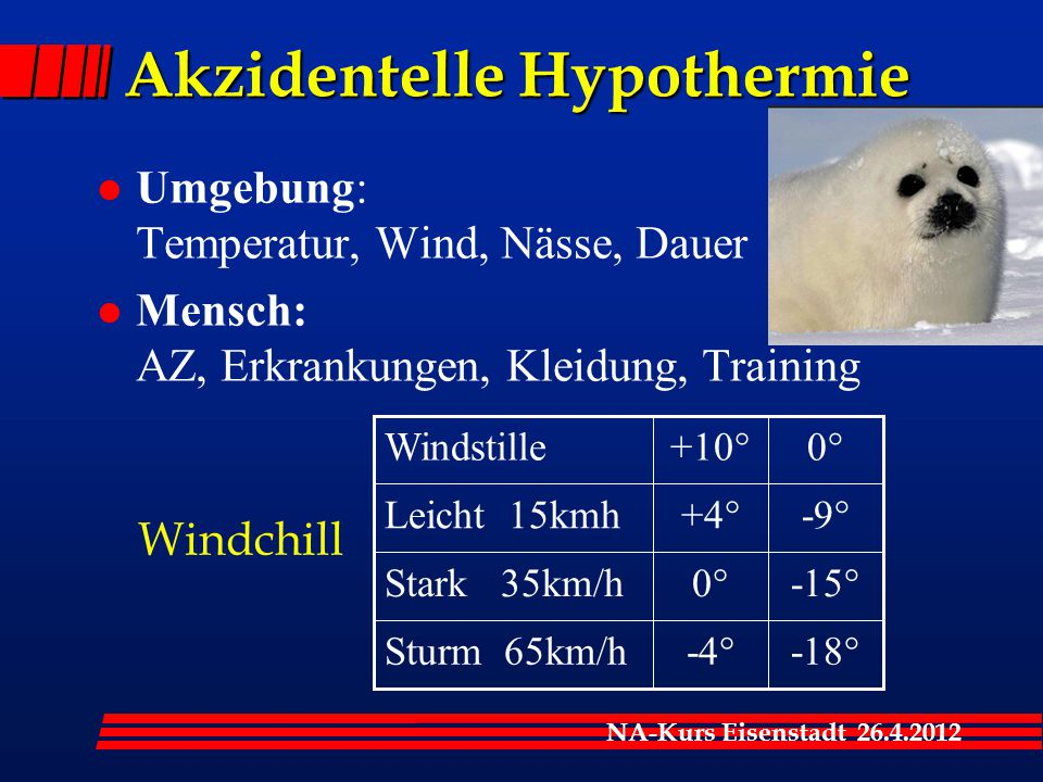 Akzidentelle Hypothermie